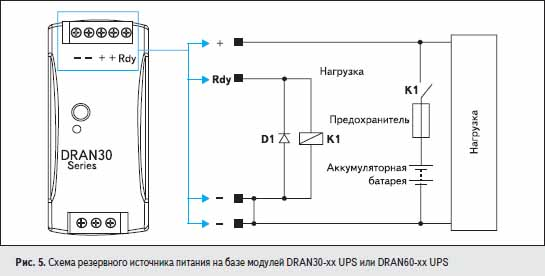 Схемы подключения ИБП